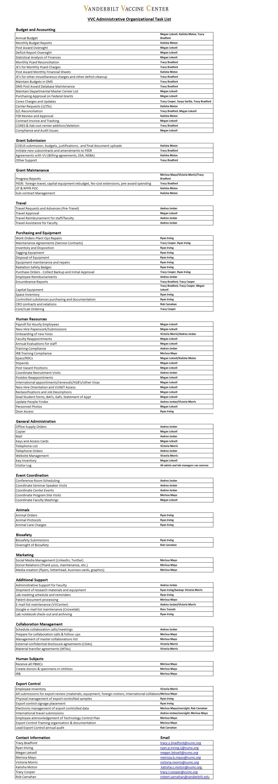 VVC Org Task List website v1.png
