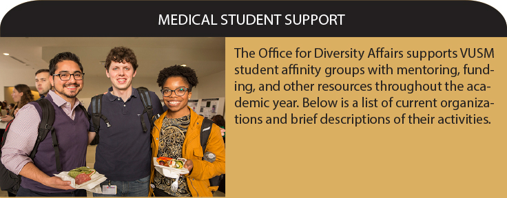 Medical Student Support