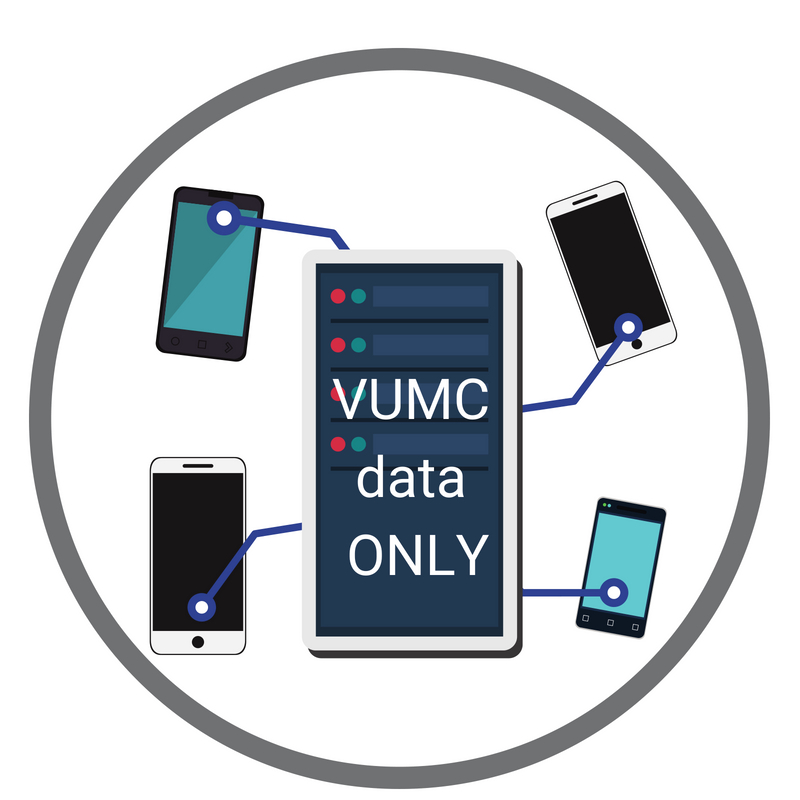 VUMC's Virtual Private Network (VPN) (18).jpg
