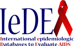 International epidemioloic Databases to Evaluate AIDS