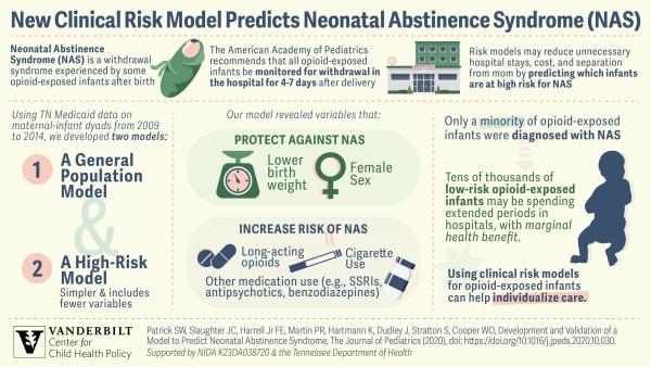 Infographic explaining the new model