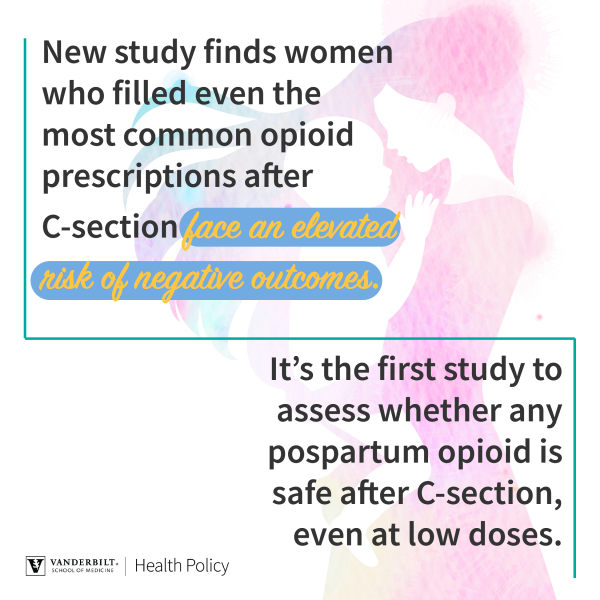 infographic describing results of study assessing risk of opioid prescriptions after c section delivery
