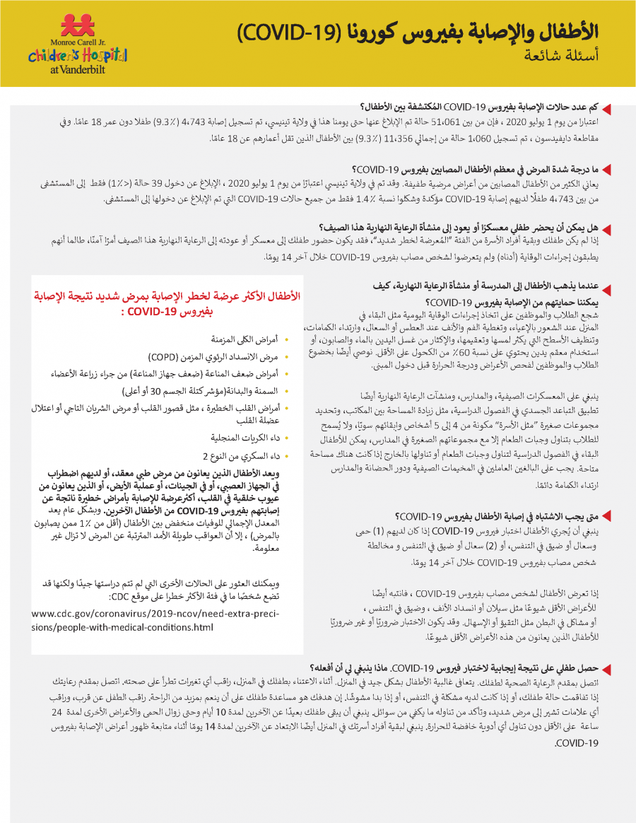 Frequently asked questions about kids and COVID-19 (Arabic version)