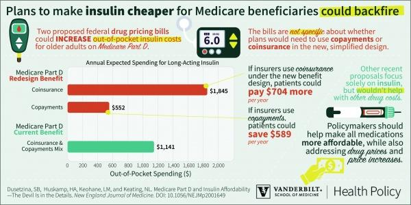 insulin legislation infographic