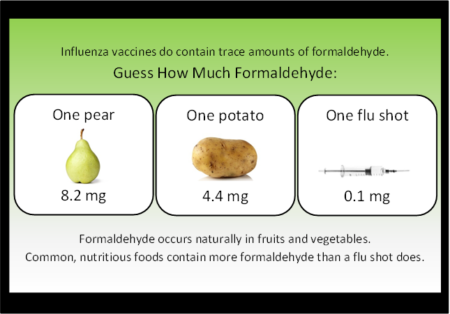 flu-myths-04-formaldehyde.png