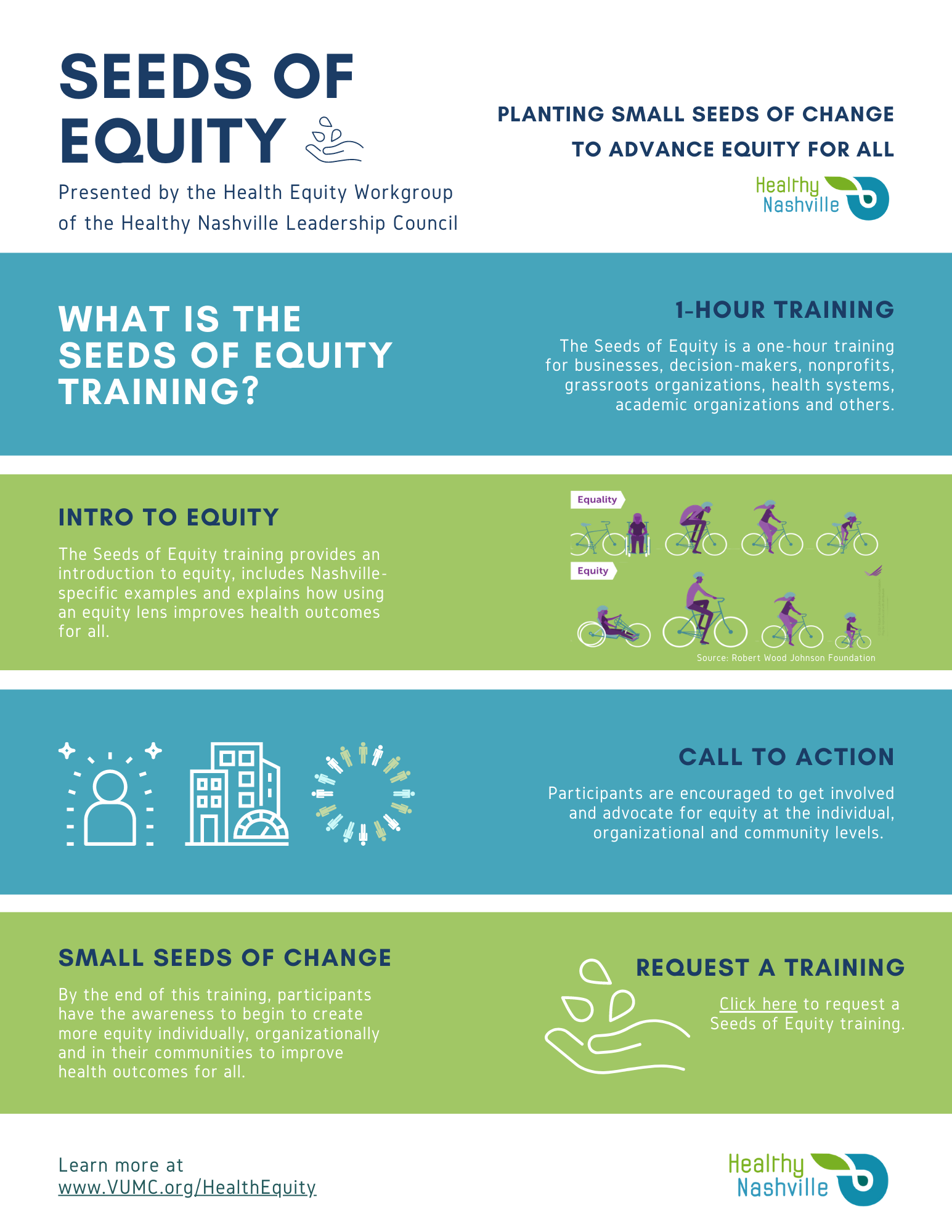 Seeds of Equity