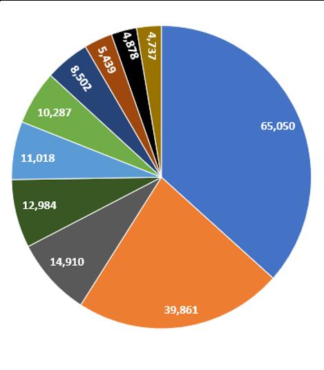 MicroVU Data