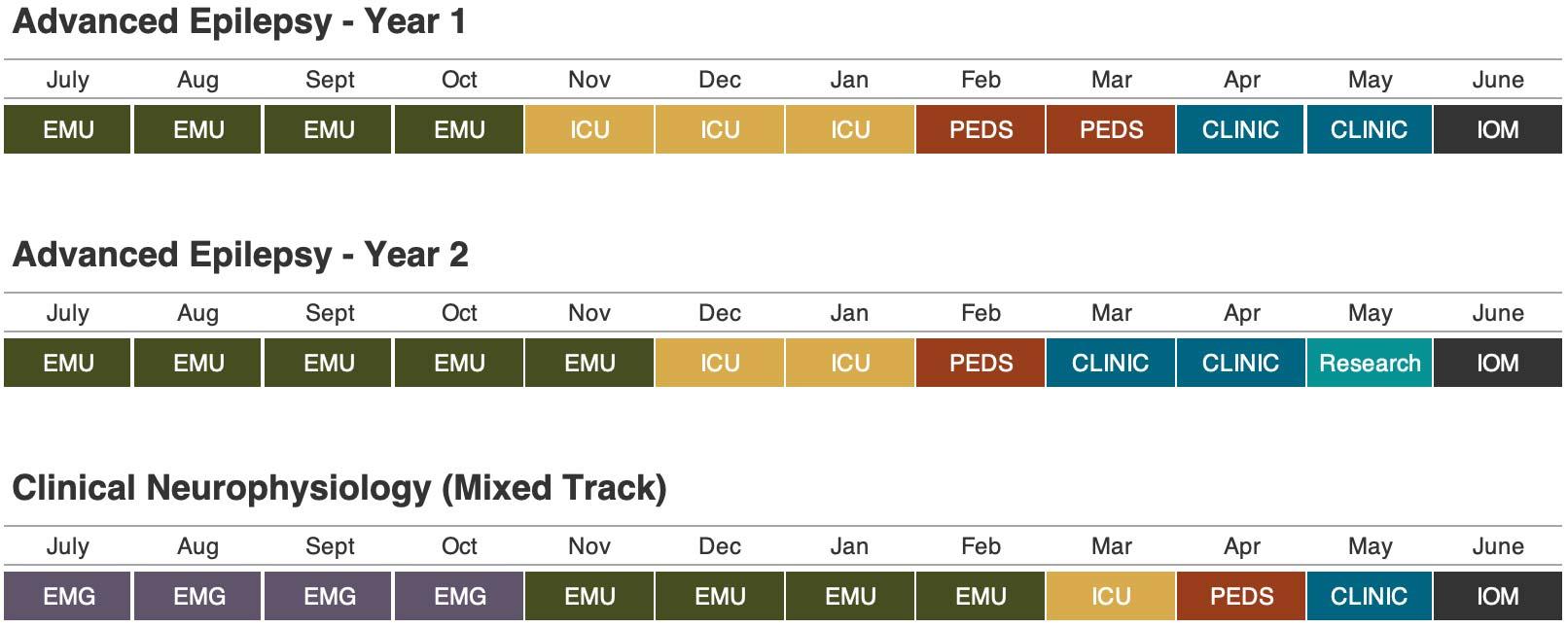 Clinical Neurophysiology Sample Schedule