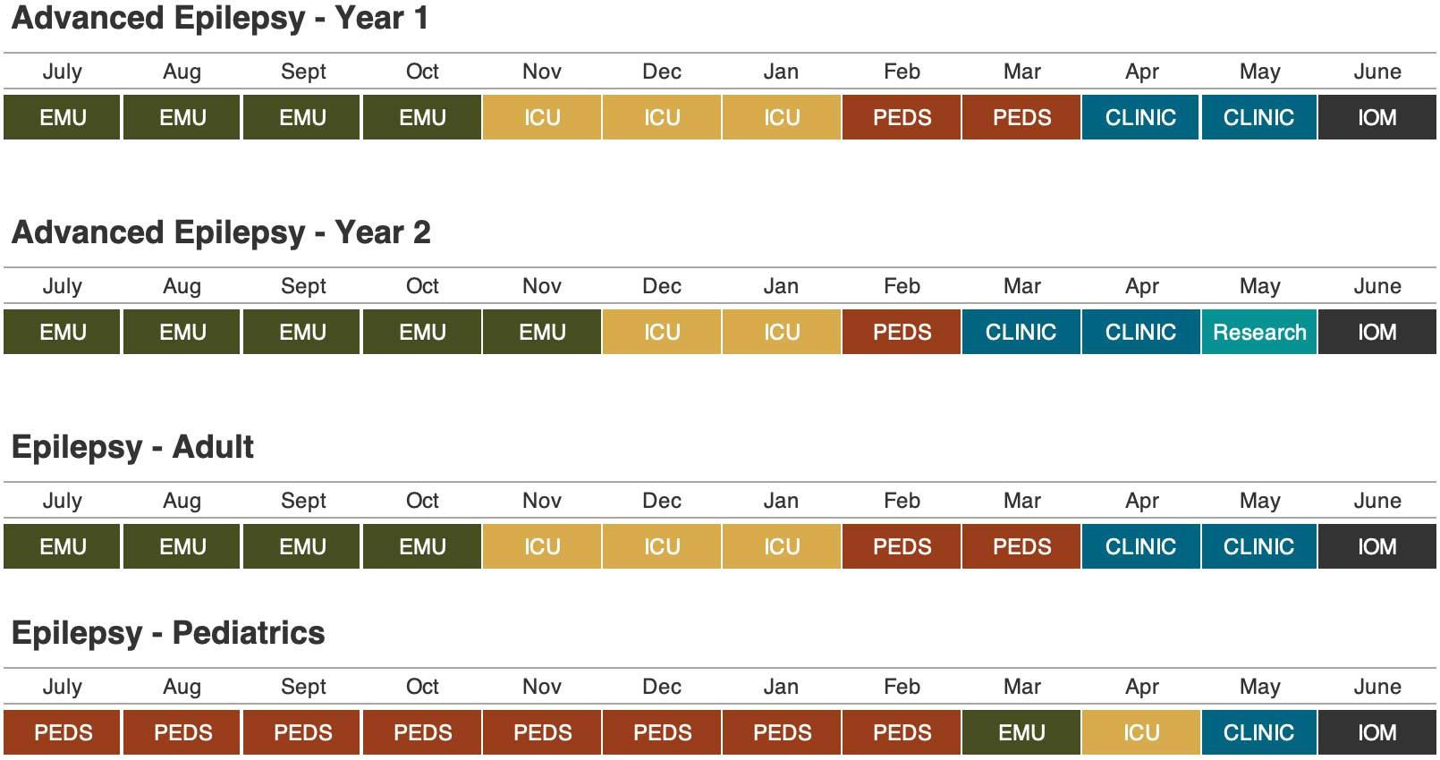 Epilepsy Sample Schedule