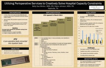 Utilizing Perioperative Services