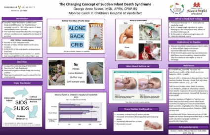 The Changing Concept of Sudden Infant Death Syndrome