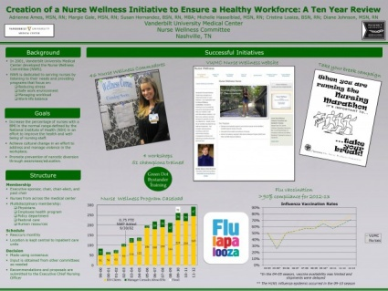 Creation of a Nurse Wellness Initiative