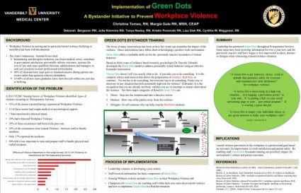 Implentation of Green Dots