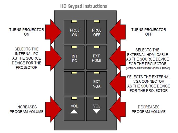 HD keypad.png