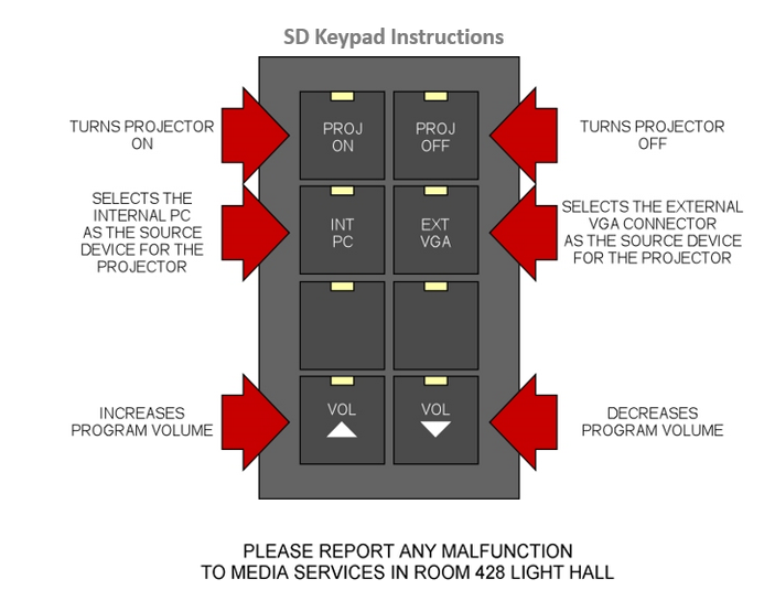 SD keypad.png