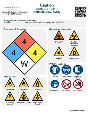Hazard Identification Program