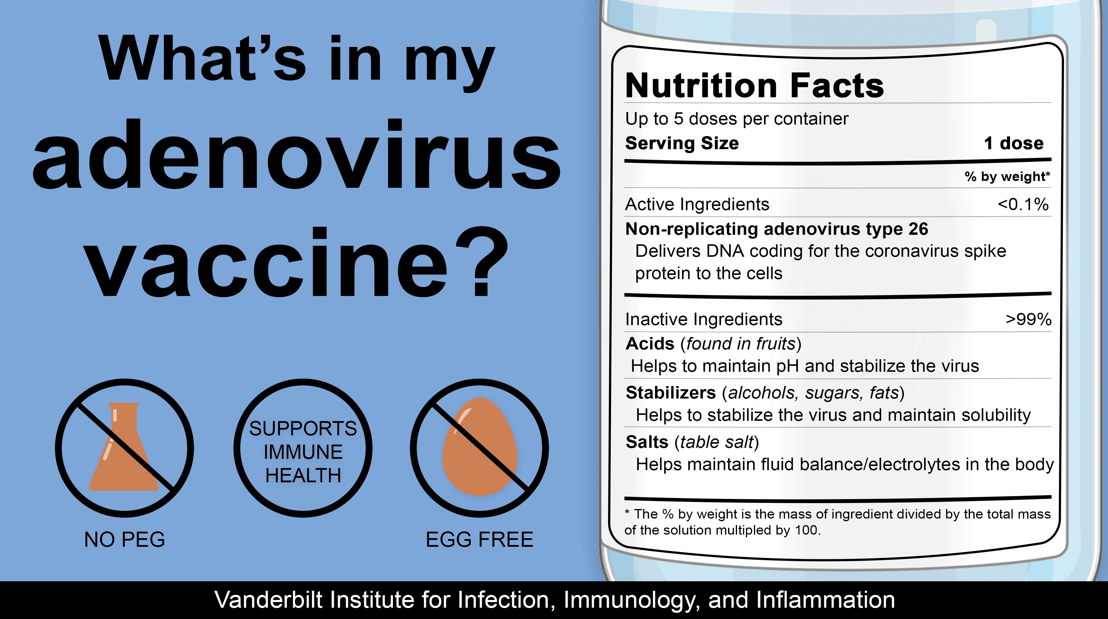 What's in my adenovirus vaccine?